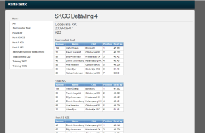 Result page
